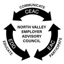 North Coast Employer's Advisory Council Website Image